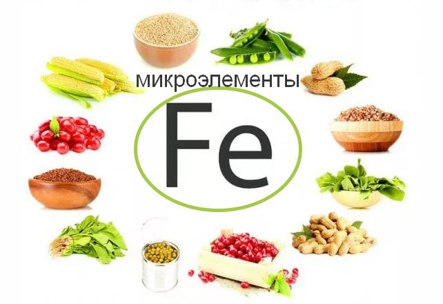Употреблять здоровую пищу