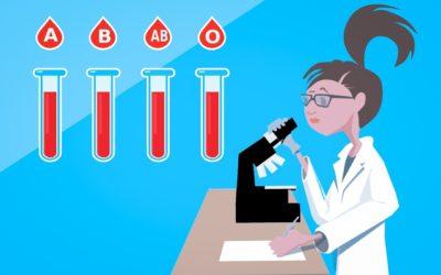 Группа крови— что это такое, как передается по наследству